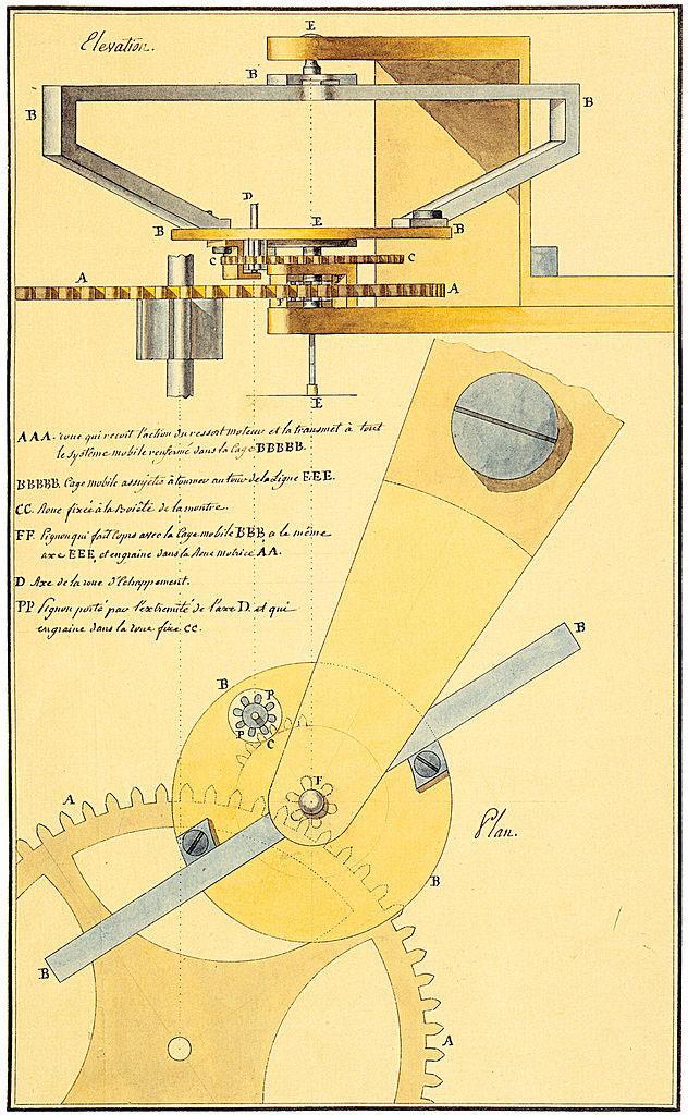 Originalzeichnung Tourbillon